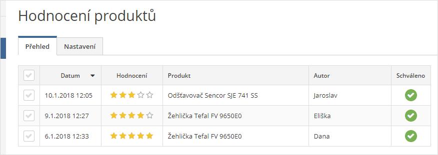 Hodnocení produktů